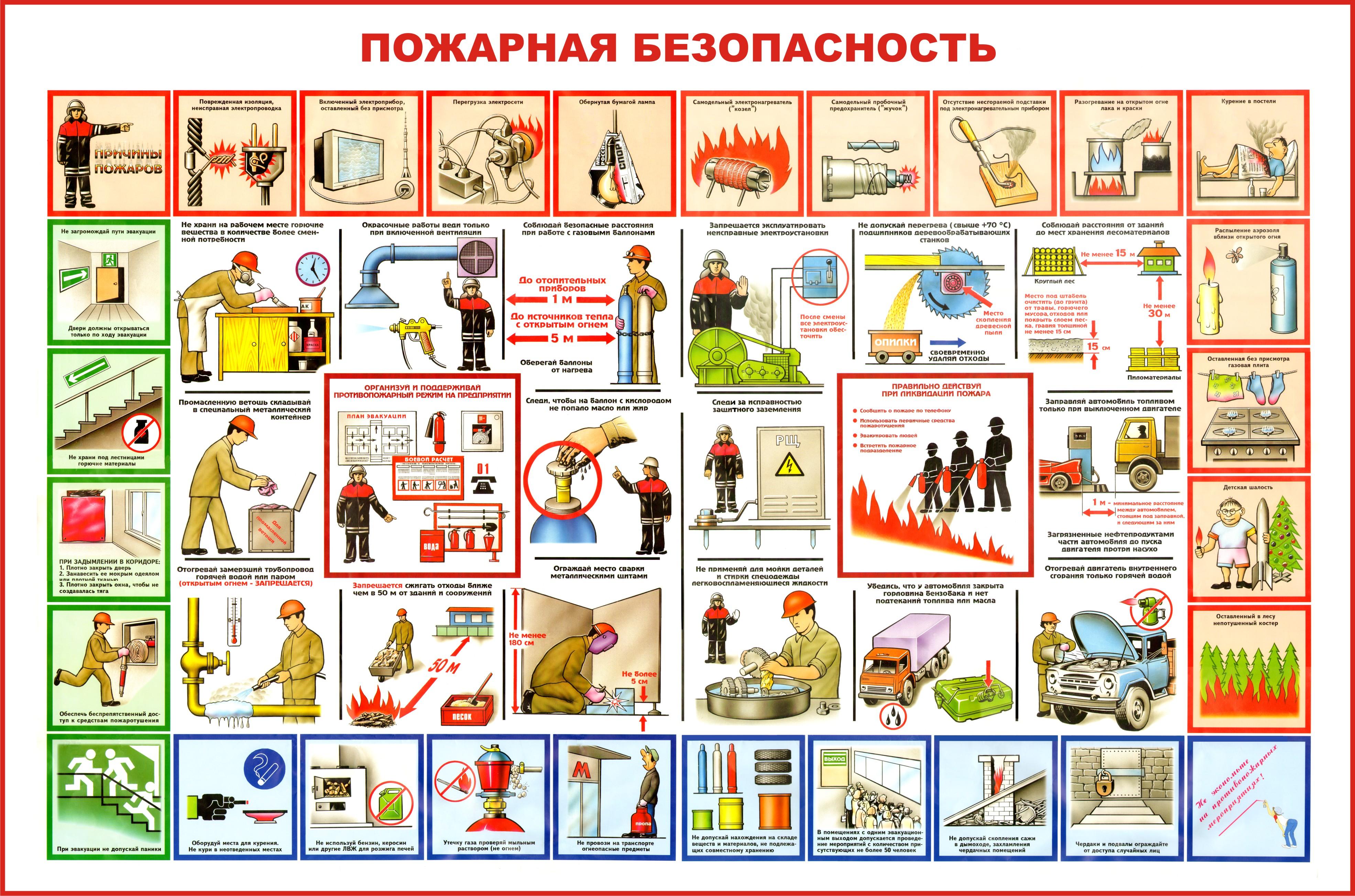 Безопасность детей при пожаре картинки для детей 13
