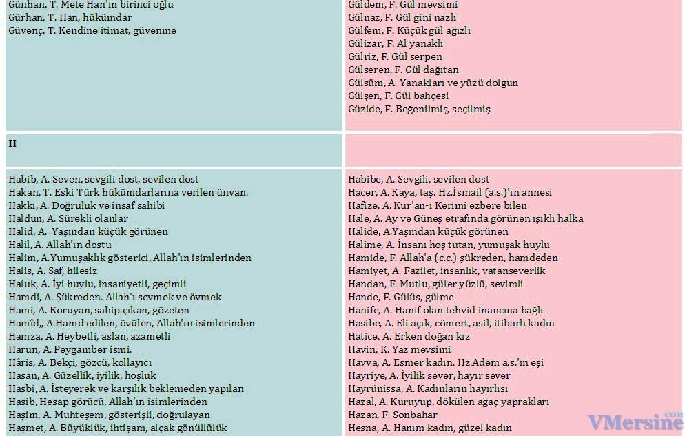 Русские мужские имена на ф